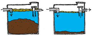Septic tanks before and after